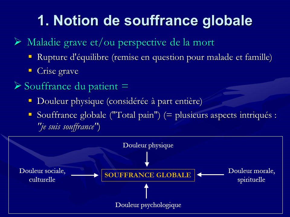 1. Notion de souffrance globale Maladie grave et/ou perspective de la mort Maladie grave et/ou perspective de la mort Rupture d'équilibre (remise en q
