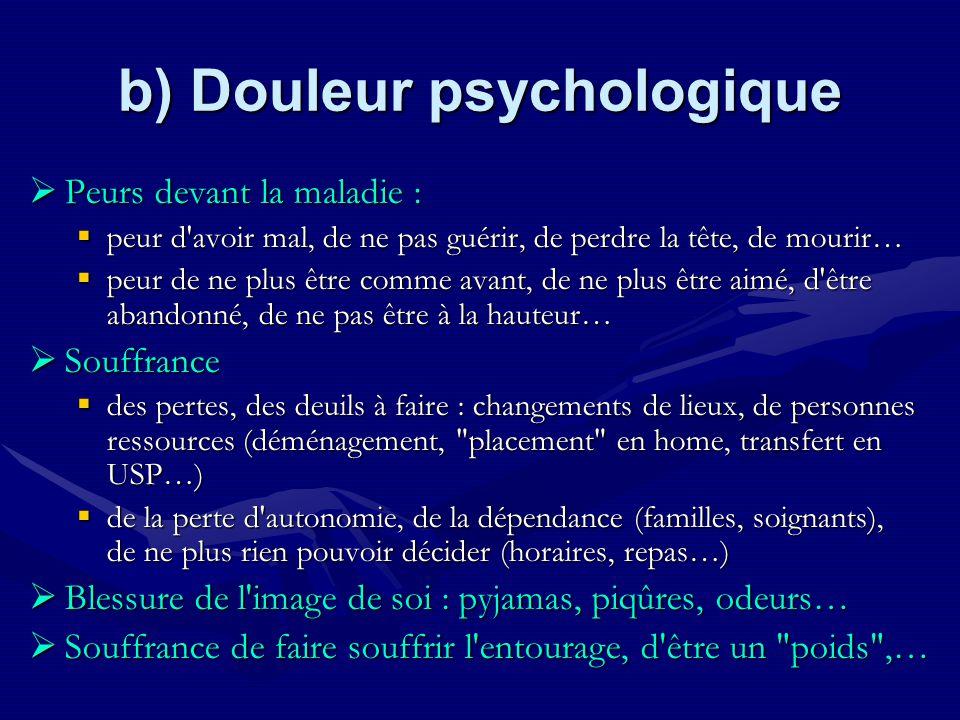 b) Douleur psychologique Peurs devant la maladie : Peurs devant la maladie : peur d'avoir mal, de ne pas guérir, de perdre la tête, de mourir… peur d'