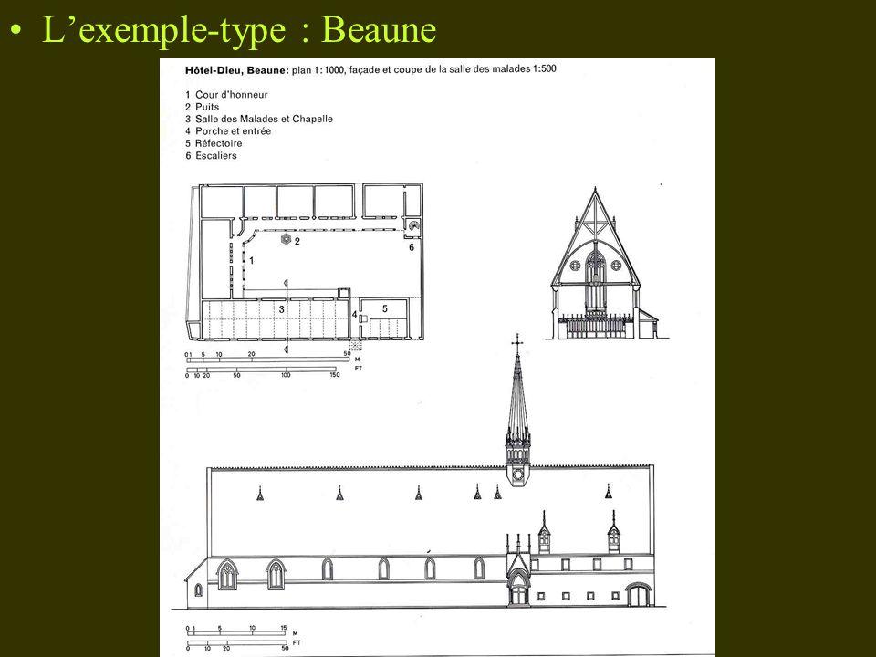 Lexemple-type : Beaune