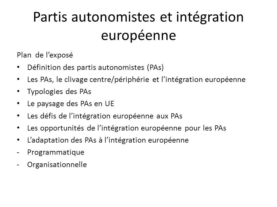 Partis autonomistes et intégration européenne Plan de lexposé Définition des partis autonomistes (PAs) Les PAs, le clivage centre/périphérie et lintégration européenne Typologies des PAs Le paysage des PAs en UE Les défis de lintégration européenne aux PAs Les opportunités de lintégration européenne pour les PAs Ladaptation des PAs à lintégration européenne -Programmatique -Organisationnelle