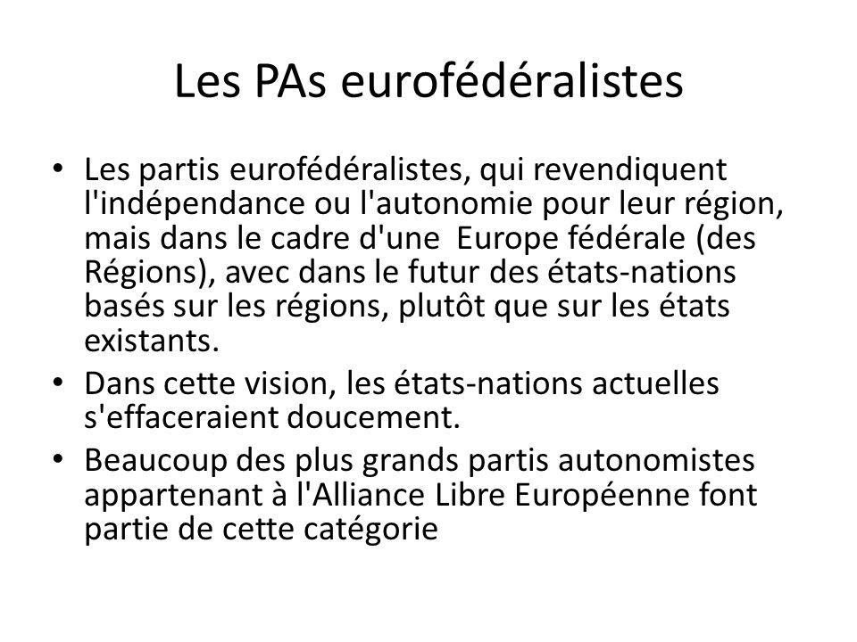 Les PAs eurofédéralistes Les partis eurofédéralistes, qui revendiquent l indépendance ou l autonomie pour leur région, mais dans le cadre d une Europe fédérale (des Régions), avec dans le futur des états-nations basés sur les régions, plutôt que sur les états existants.