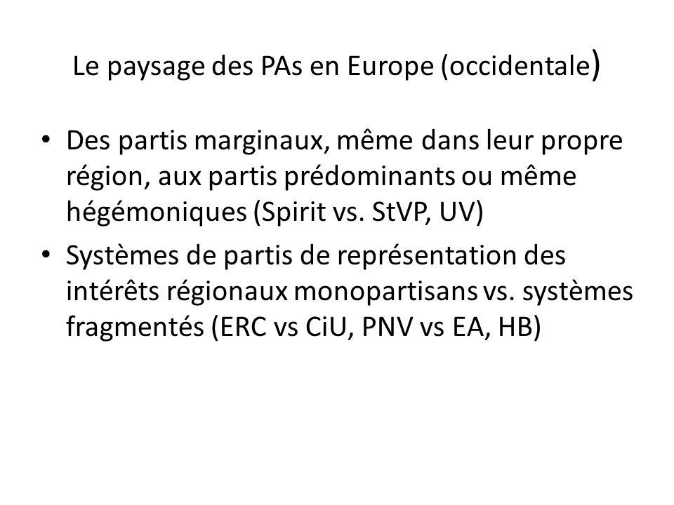 Le paysage des PAs en Europe (occidentale ) Des partis marginaux, même dans leur propre région, aux partis prédominants ou même hégémoniques (Spirit v