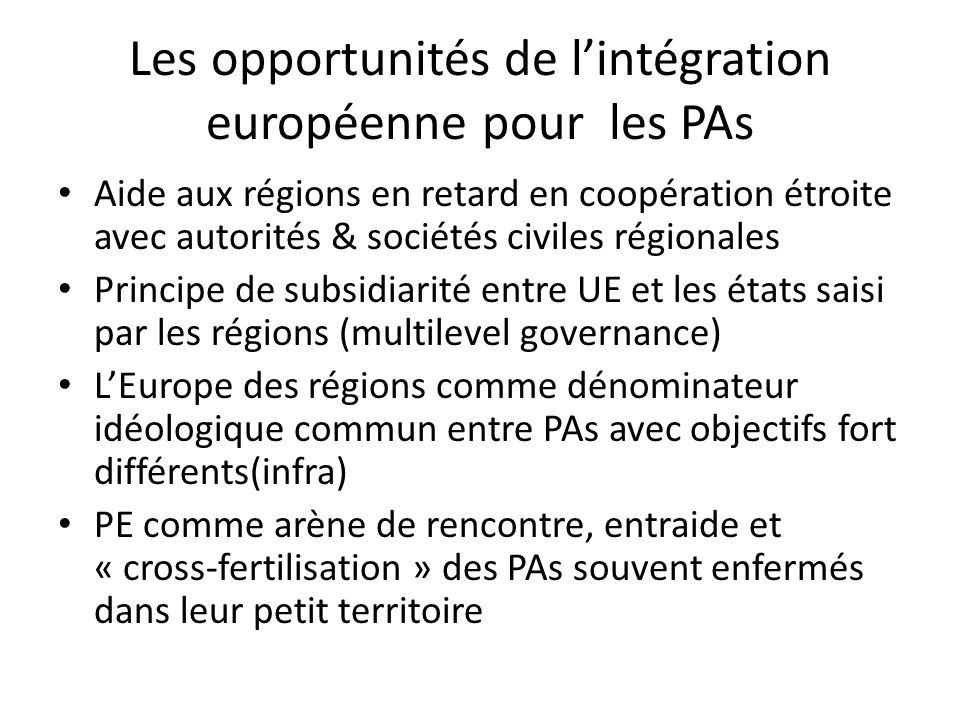 Les opportunités de lintégration européenne pour les PAs Aide aux régions en retard en coopération étroite avec autorités & sociétés civiles régionale