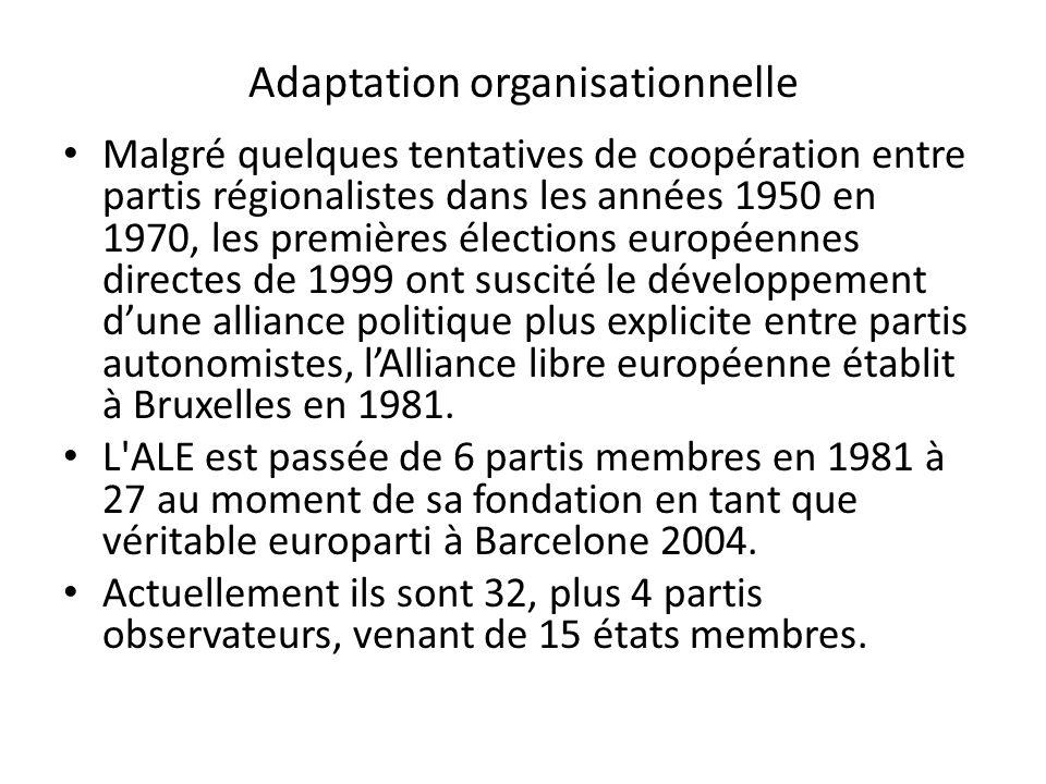 Adaptation organisationnelle Malgré quelques tentatives de coopération entre partis régionalistes dans les années 1950 en 1970, les premières élection
