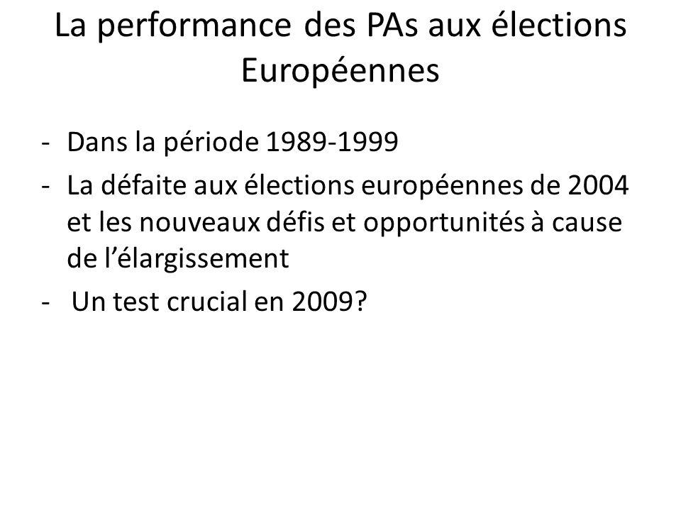 La performance des PAs aux élections Européennes -Dans la période 1989-1999 -La défaite aux élections européennes de 2004 et les nouveaux défis et opportunités à cause de lélargissement - Un test crucial en 2009
