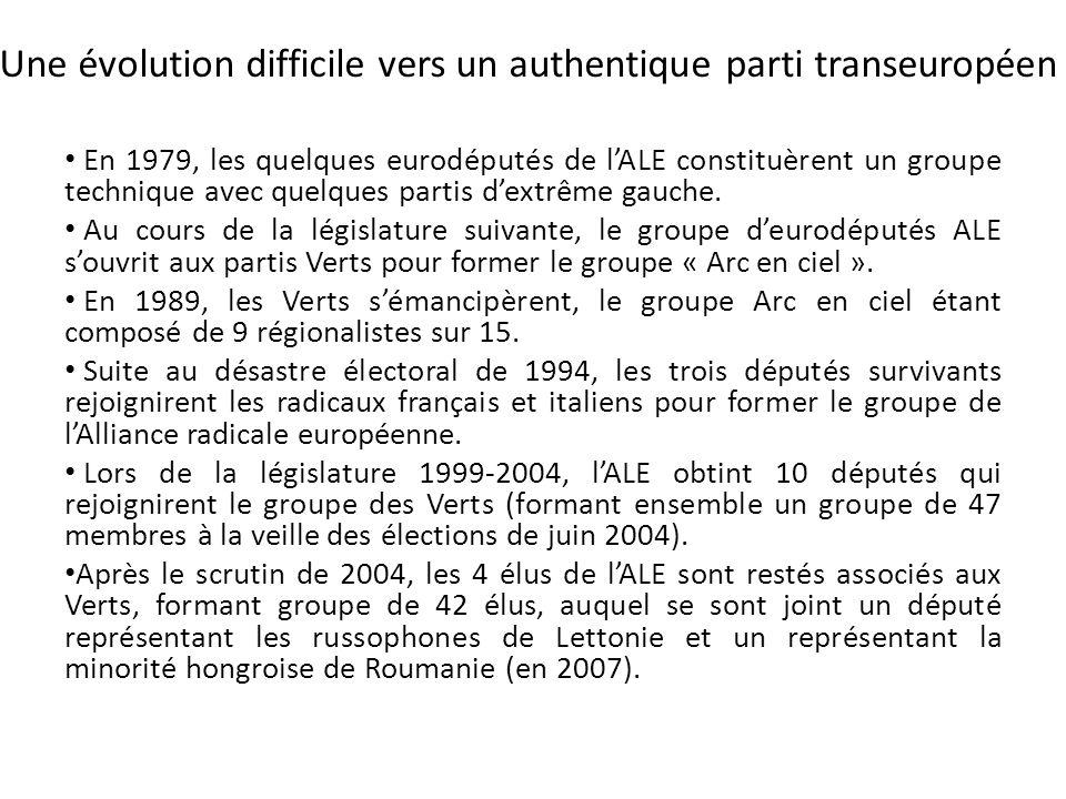 Une évolution difficile vers un authentique parti transeuropéen En 1979, les quelques eurodéputés de lALE constituèrent un groupe technique avec quelques partis dextrême gauche.