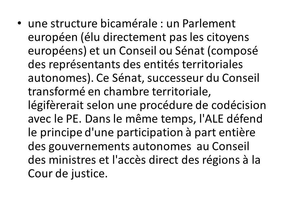 une structure bicamérale : un Parlement européen (élu directement pas les citoyens européens) et un Conseil ou Sénat (composé des représentants des entités territoriales autonomes).