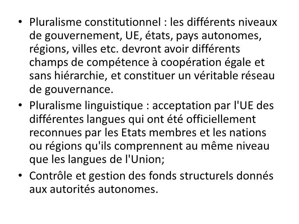 Pluralisme constitutionnel : les différents niveaux de gouvernement, UE, états, pays autonomes, régions, villes etc. devront avoir différents champs d