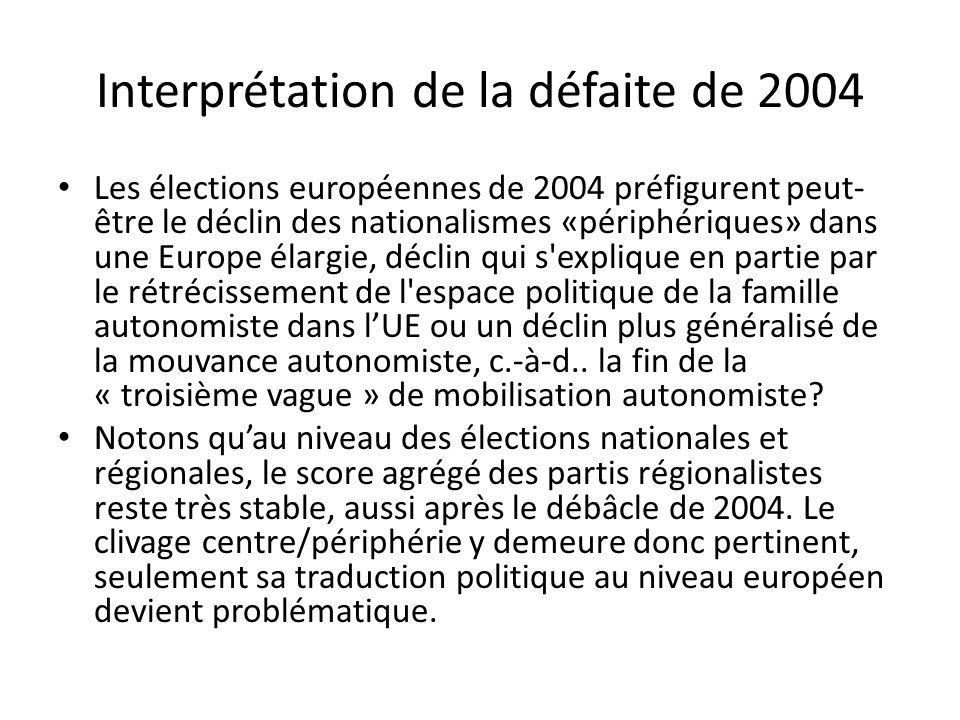 Interprétation de la défaite de 2004 Les élections européennes de 2004 préfigurent peut- être le déclin des nationalismes «périphériques» dans une Eur