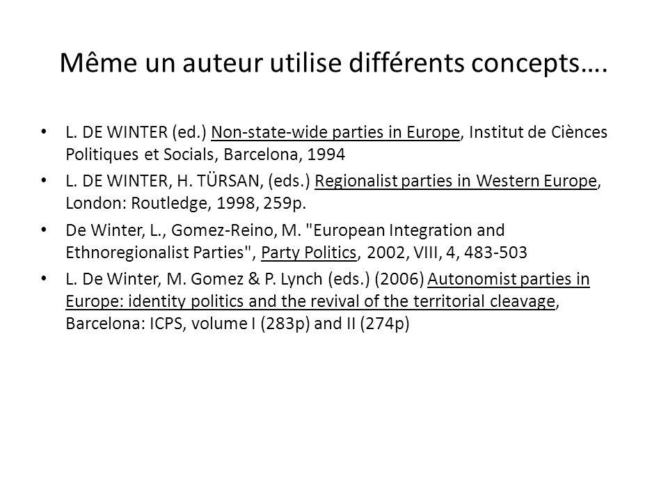 Même un auteur utilise différents concepts…. L. DE WINTER (ed.) Non-state-wide parties in Europe, Institut de Ciènces Politiques et Socials, Barcelona
