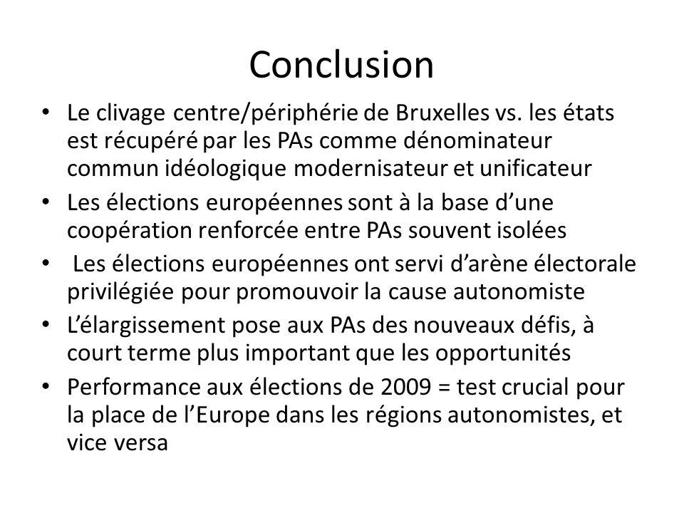 Conclusion Le clivage centre/périphérie de Bruxelles vs. les états est récupéré par les PAs comme dénominateur commun idéologique modernisateur et uni