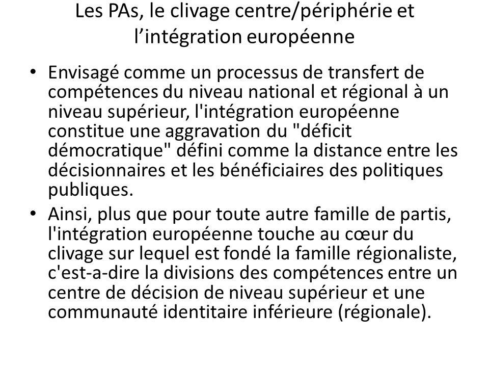 Les PAs, le clivage centre/périphérie et lintégration européenne Envisagé comme un processus de transfert de compétences du niveau national et régiona