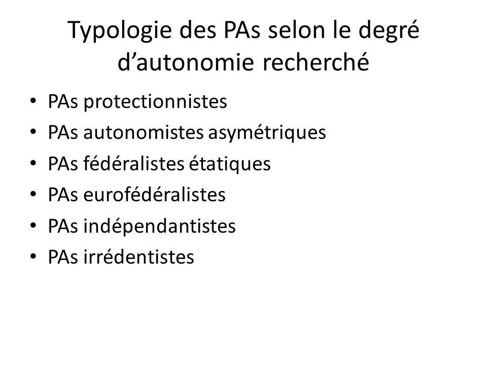 Typologie des PAs selon le degré dautonomie recherché PAs protectionnistes PAs autonomistes asymétriques PAs fédéralistes étatiques PAs eurofédéralist