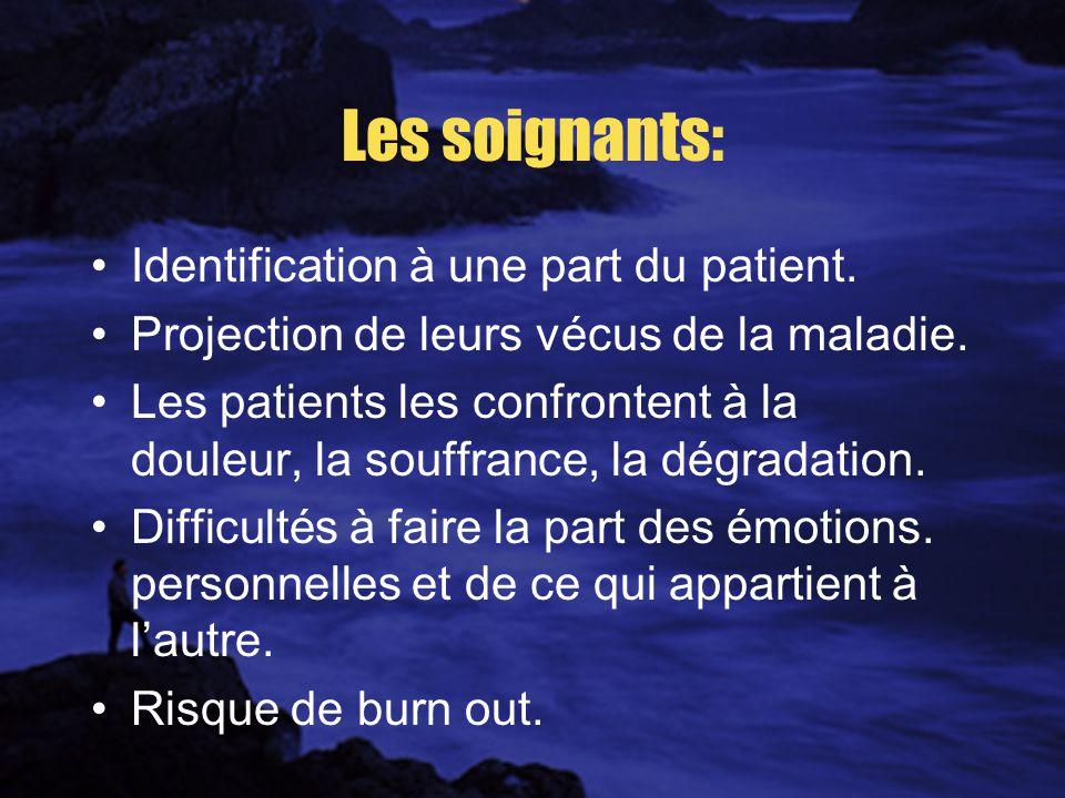 Les soignants: Identification à une part du patient.