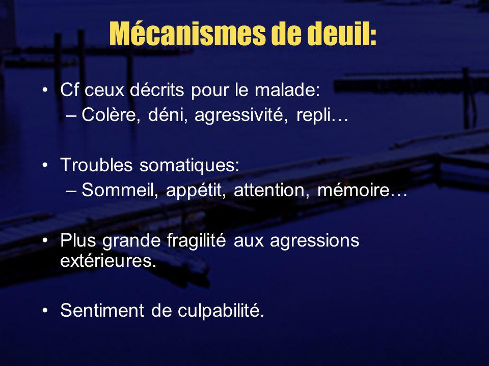 Mécanismes de deuil: Cf ceux décrits pour le malade: –Colère, déni, agressivité, repli… Troubles somatiques: –Sommeil, appétit, attention, mémoire… Plus grande fragilité aux agressions extérieures.