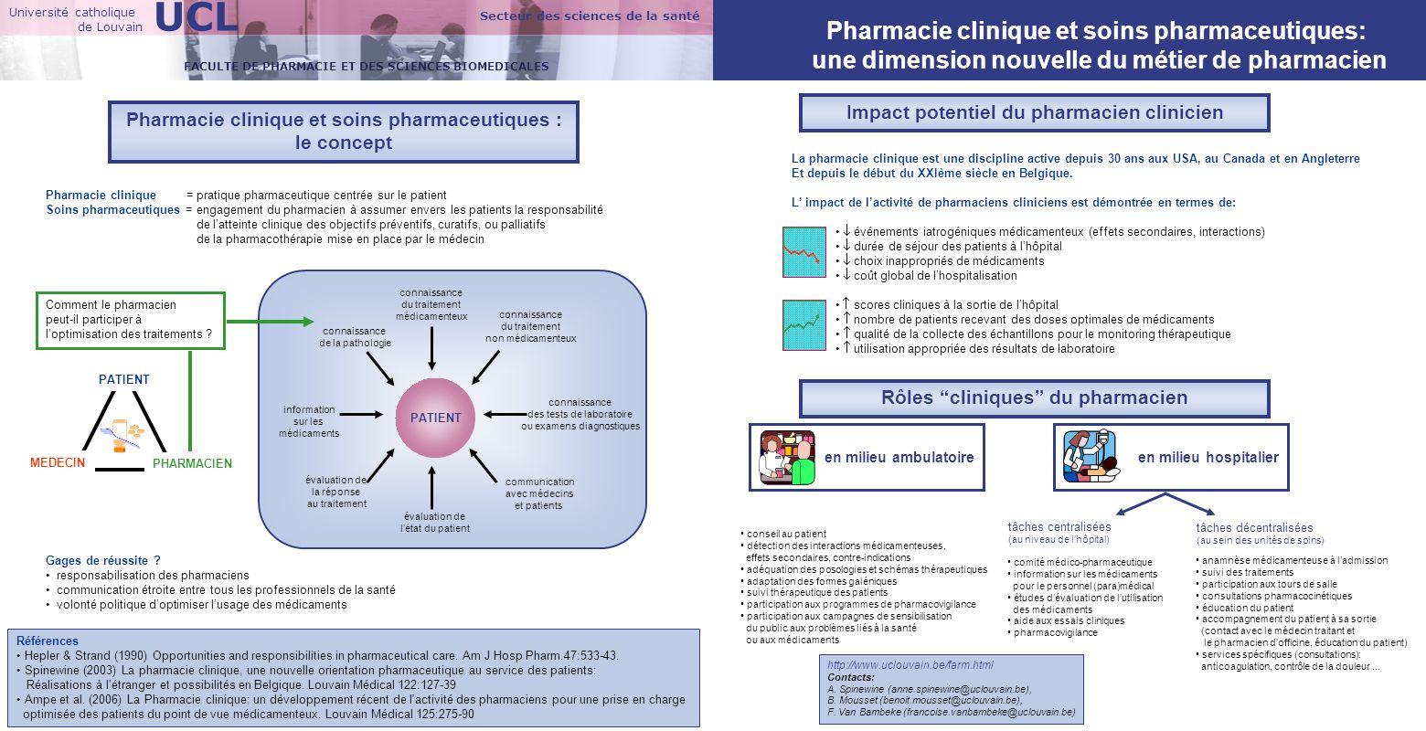 Pharmacie clinique et soins pharmaceutiques : le concept Pharmacie clinique = pratique pharmaceutique centrée sur le patient Soins pharmaceutiques = e