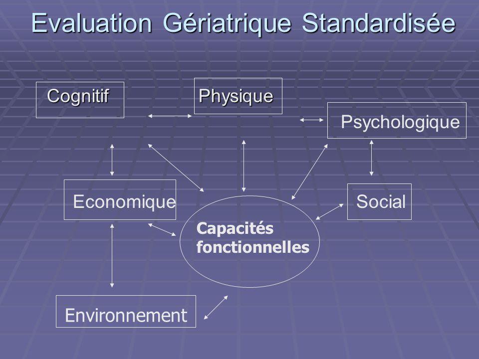 Evaluation Gériatrique Standardisée Cognitif Physique Psychologique EconomiqueSocial Capacités fonctionnelles Environnement