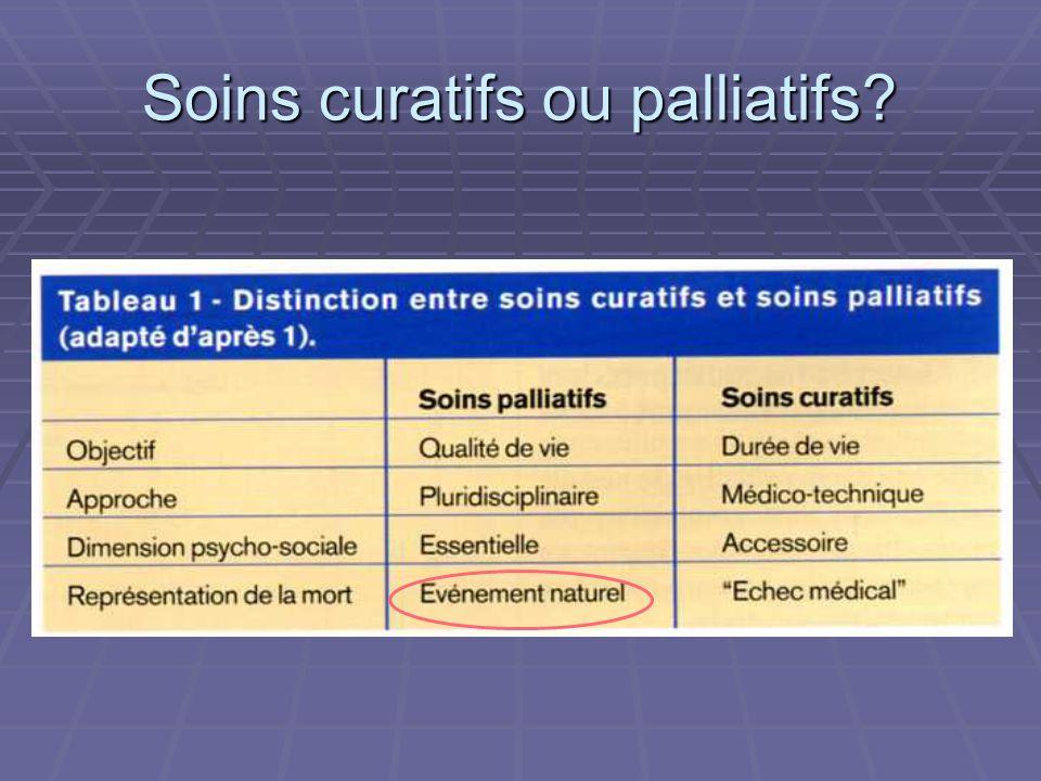 Soins curatifs ou palliatifs?