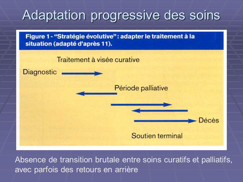 Absence de transition brutale entre soins curatifs et palliatifs, avec parfois des retours en arrière Adaptation progressive des soins