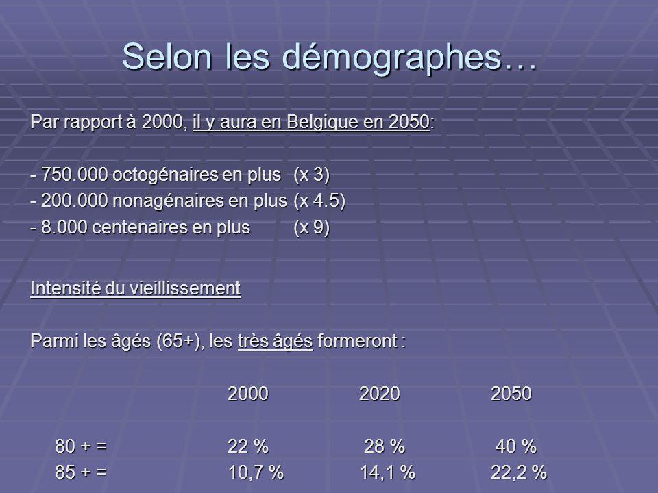 Selon les démographes… Par rapport à 2000, il y aura en Belgique en 2050: - 750.000 octogénaires en plus (x 3) - 200.000 nonagénaires en plus (x 4.5)