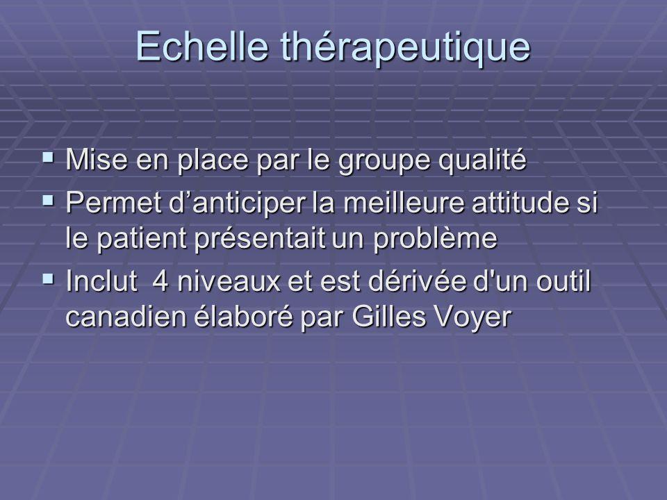 Echelle thérapeutique Mise en place par le groupe qualité Mise en place par le groupe qualité Permet danticiper la meilleure attitude si le patient pr