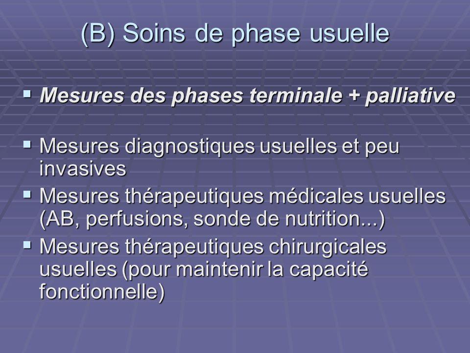 (B) Soins de phase usuelle Mesures des phases terminale + palliative Mesures des phases terminale + palliative Mesures diagnostiques usuelles et peu i