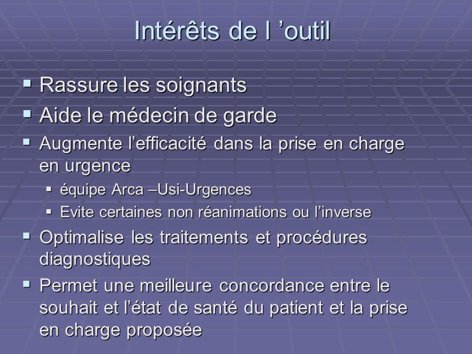 Intérêts de l outil Rassure les soignants Rassure les soignants Aide le médecin de garde Aide le médecin de garde Augmente lefficacité dans la prise e