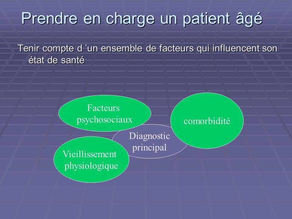 Prendre en charge un patient âgé Tenir compte d un ensemble de facteurs qui influencent son état de santé Diagnostic principal comorbidité Vieillissem