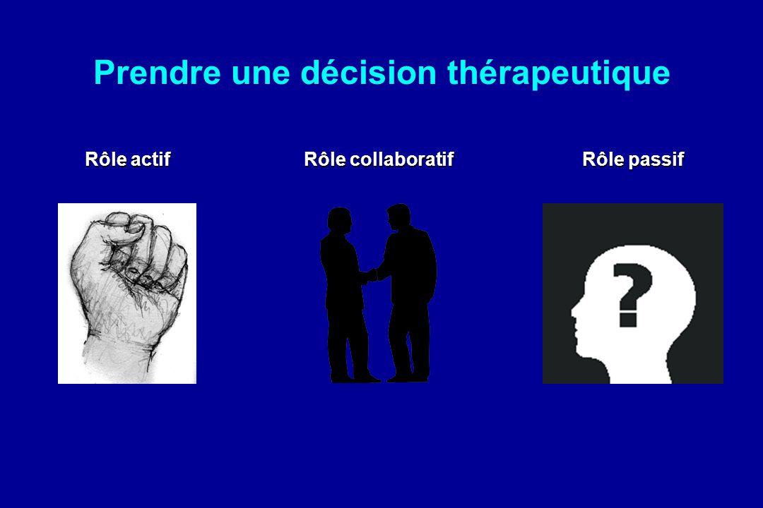 Prendre une décision thérapeutique Rôle passif Rôle actif Rôle collaboratif