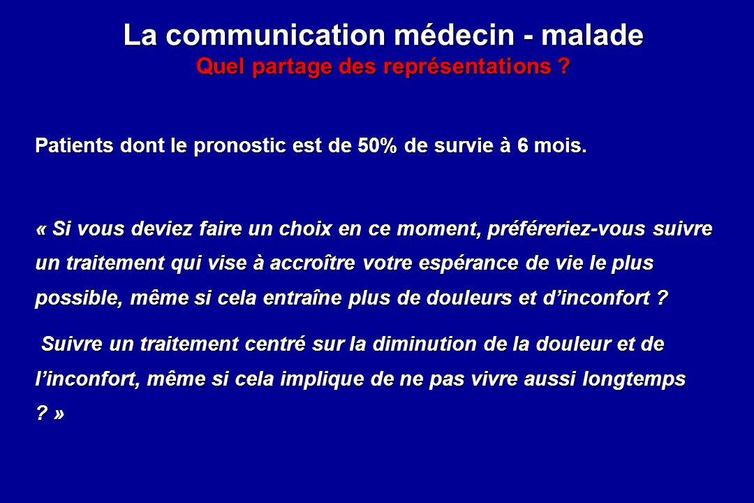La communication médecin - malade Quel partage des représentations ? Patients dont le pronostic est de 50% de survie à 6 mois. « Si vous deviez faire