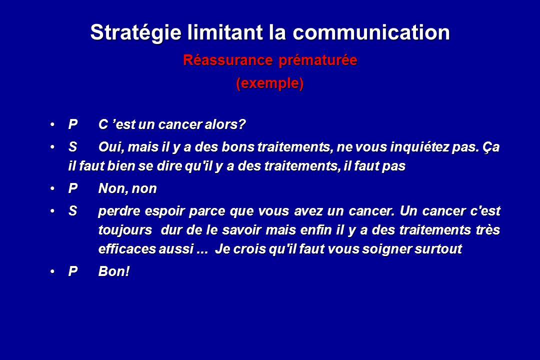 Stratégie limitant la communication Réassurance prématurée (exemple) PC est un cancer alors?PC est un cancer alors? SOui, mais il y a des bons traitem