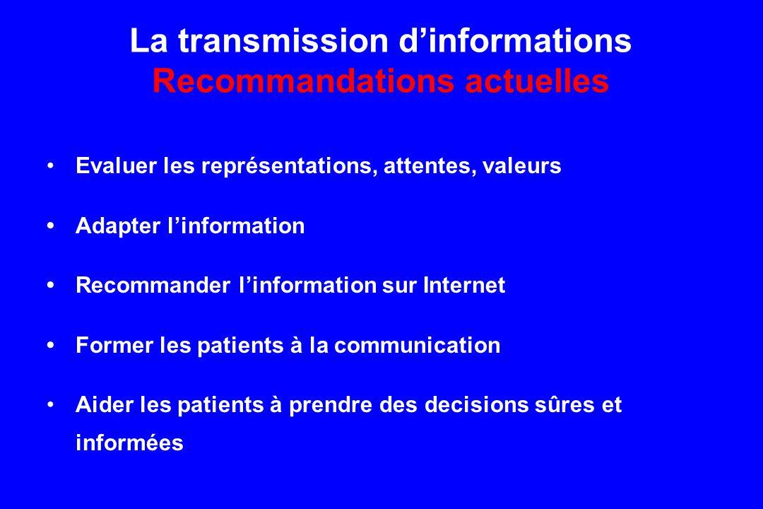 Evaluer les représentations, attentes, valeurs Adapter linformation Recommander linformation sur Internet Former les patients à la communication Aider