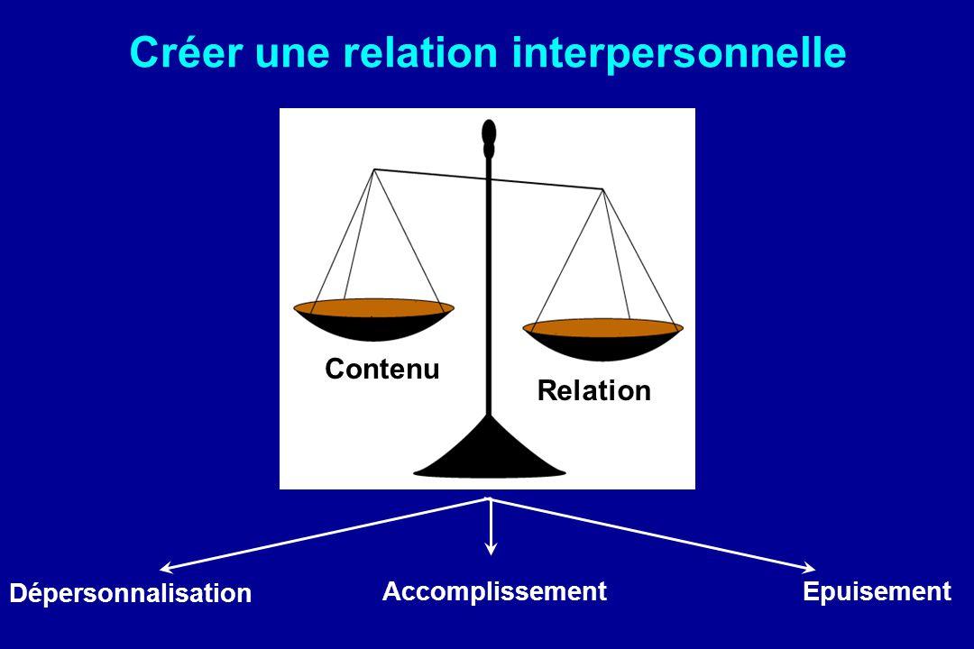 Créer une relation interpersonnelle Relation Contenu AccomplissementEpuisement Dépersonnalisation