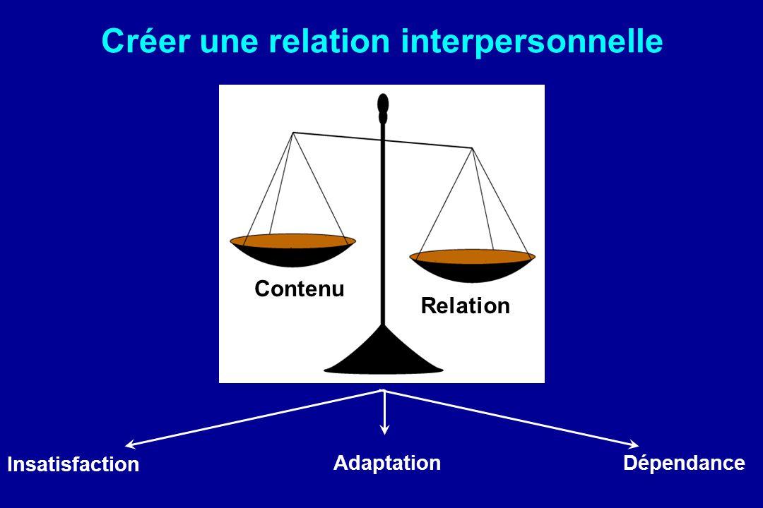 Créer une relation interpersonnelle Relation Contenu AdaptationDépendance Insatisfaction
