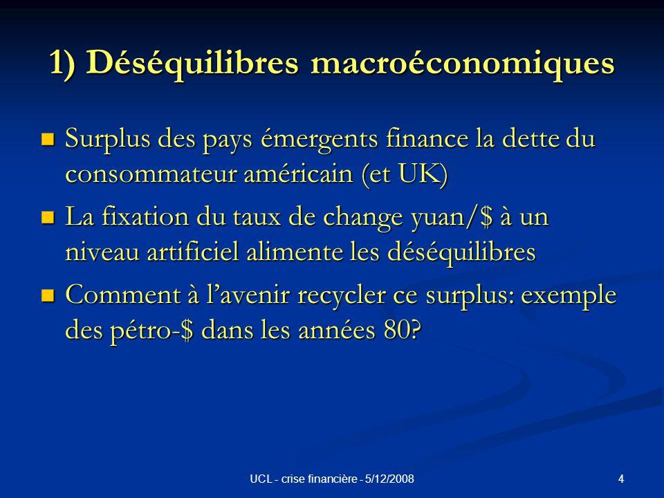 4UCL - crise financière - 5/12/2008 1) Déséquilibres macroéconomiques Surplus des pays émergents finance la dette du consommateur américain (et UK) Surplus des pays émergents finance la dette du consommateur américain (et UK) La fixation du taux de change yuan/$ à un niveau artificiel alimente les déséquilibres La fixation du taux de change yuan/$ à un niveau artificiel alimente les déséquilibres Comment à lavenir recycler ce surplus: exemple des pétro-$ dans les années 80.