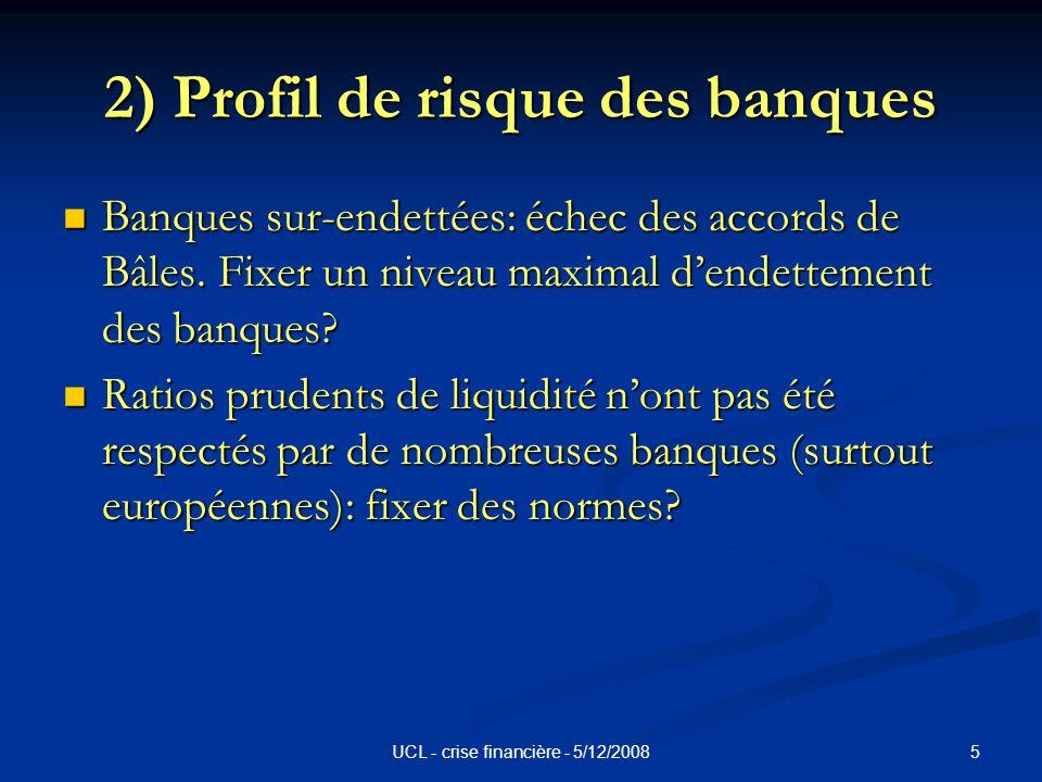 5UCL - crise financière - 5/12/2008 2) Profil de risque des banques Banques sur-endettées: échec des accords de Bâles.