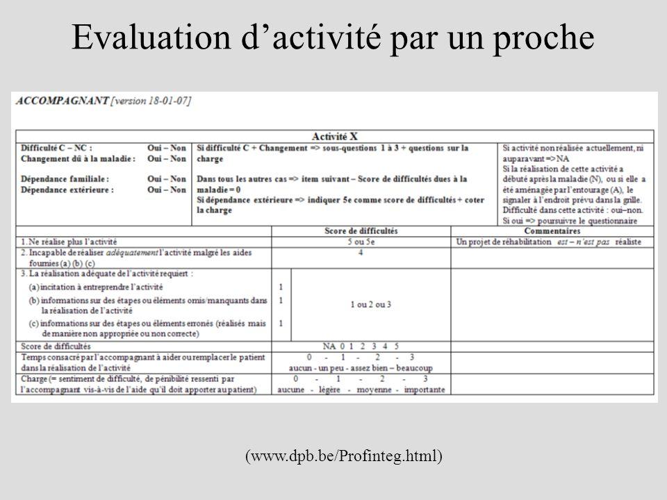 Evaluation dactivité par un proche (www.dpb.be/Profinteg.html)