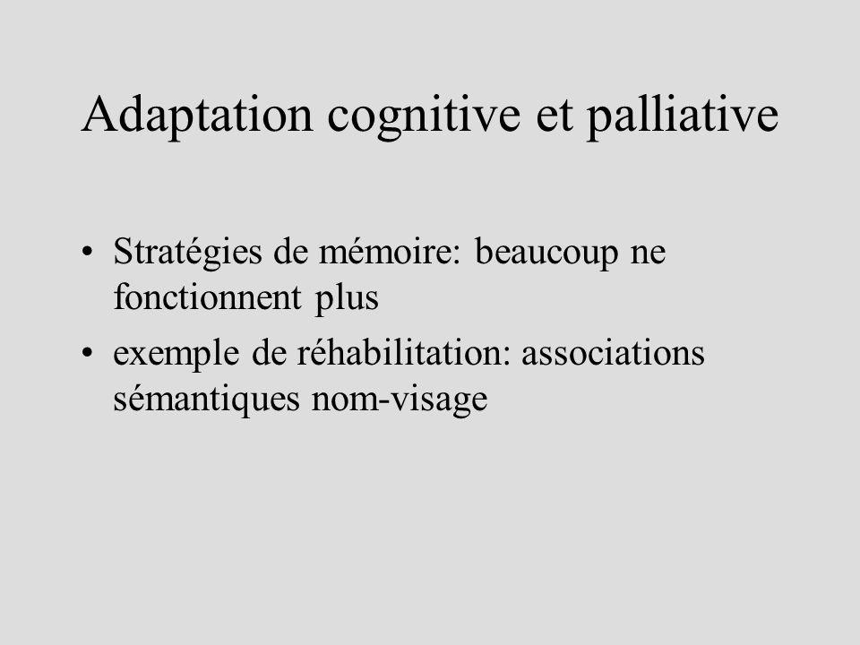Adaptation cognitive et palliative Stratégies de mémoire: beaucoup ne fonctionnent plus exemple de réhabilitation: associations sémantiques nom-visage