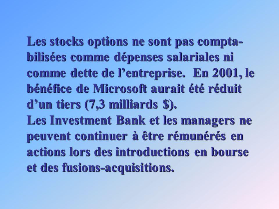 Les stocks options ne sont pas compta- bilisées comme dépenses salariales ni comme dette de lentreprise. En 2001, le bénéfice de Microsoft aurait été