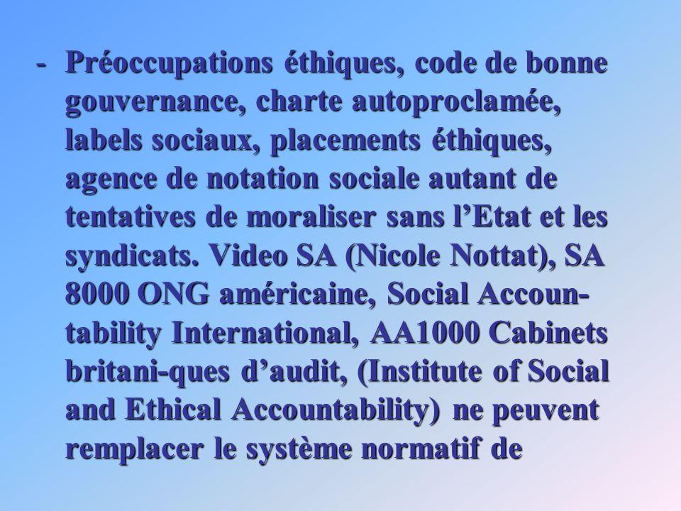 -Préoccupations éthiques, code de bonne gouvernance, charte autoproclamée, labels sociaux, placements éthiques, agence de notation sociale autant de tentatives de moraliser sans lEtat et les syndicats.