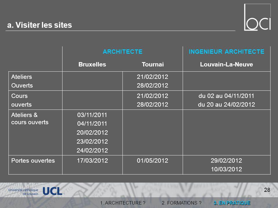 3.EN PRATIQUE 1. ARCHITECTURE ?2. FORMATIONS . a.