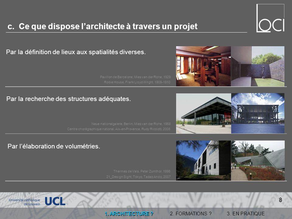 3.EN PRATIQUE 1. ARCHITECTURE ?2. FORMATIONS . b.