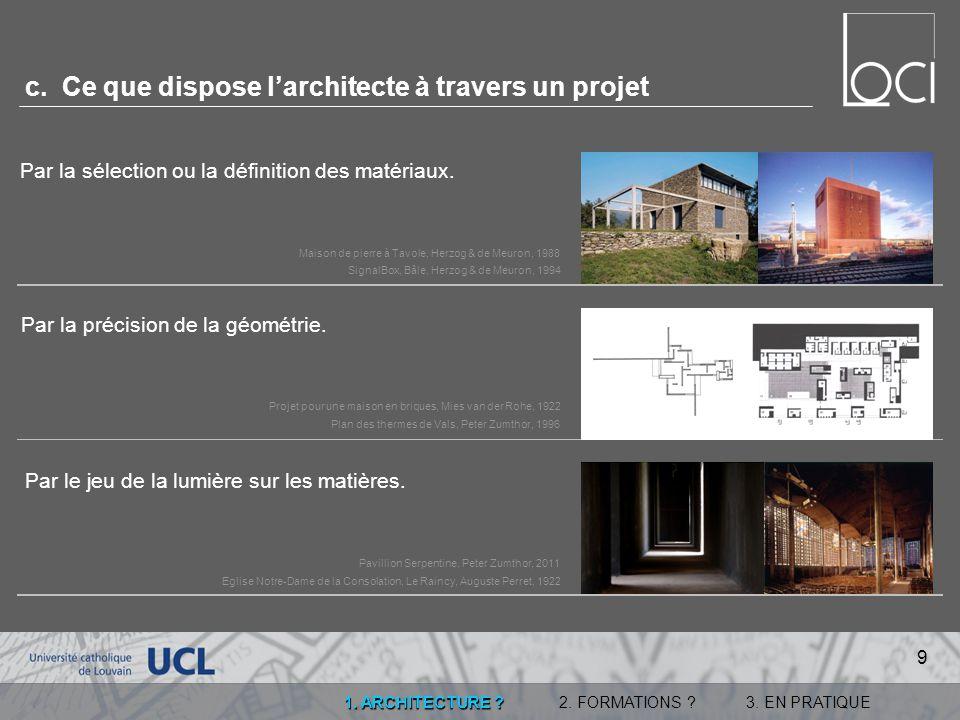 3.EN PRATIQUE 1. ARCHITECTURE ?2. FORMATIONS . c.