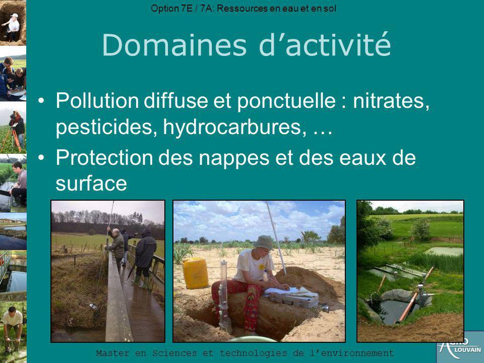 Option 7E / 7A: Ressources en eau et en sol Master en Sciences et technologies de lenvironnement Domaines dactivité Agronomie : eau et fertilité des sols Irrigation et drainage, salinisation Collecte des eaux de ruissellement