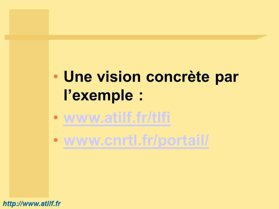 http://www.atilf.fr Une vision concrète par lexemple : www.atilf.fr/tlfi www.cnrtl.fr/portail/