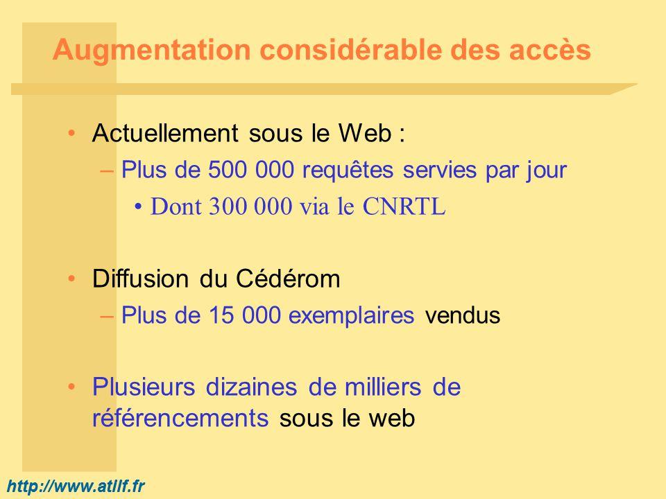 http://www.atilf.fr Augmentation considérable des accès Actuellement sous le Web : –Plus de 500 000 requêtes servies par jour Dont 300 000 via le CNRT