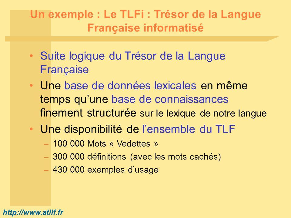 http://www.atilf.fr Spécificités du TLFi 40 objets méta textuels différents –vedettes, codes grammaticaux, indications de domaines –définitions, exemples avec leurs sources, etc.