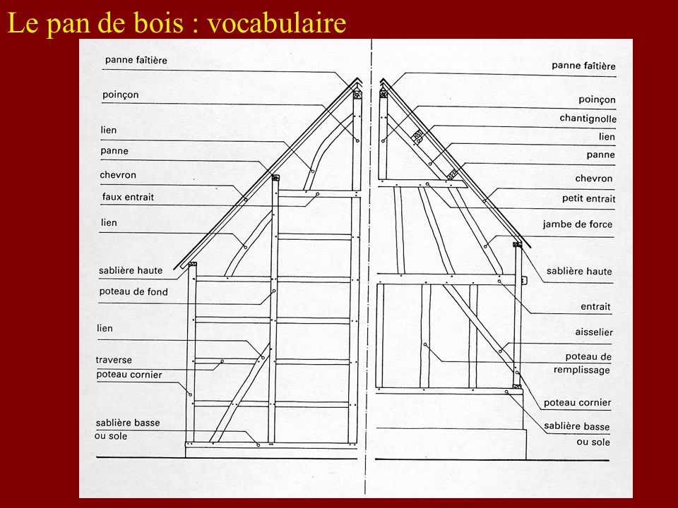 Le pan de bois : vocabulaire
