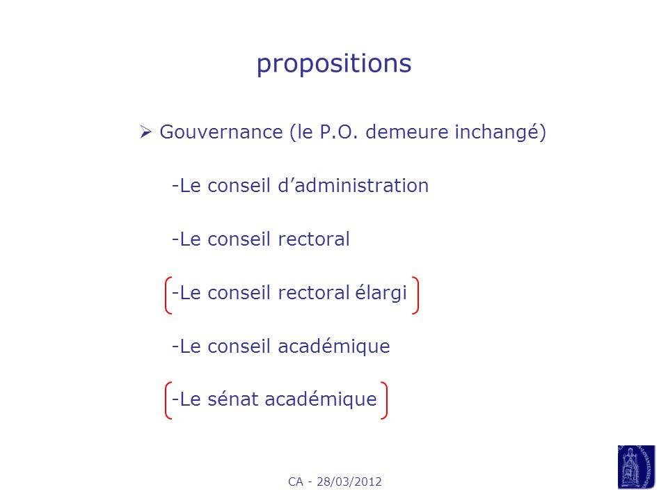 CA - 28/03/2012 propositions Gouvernance (le P.O.