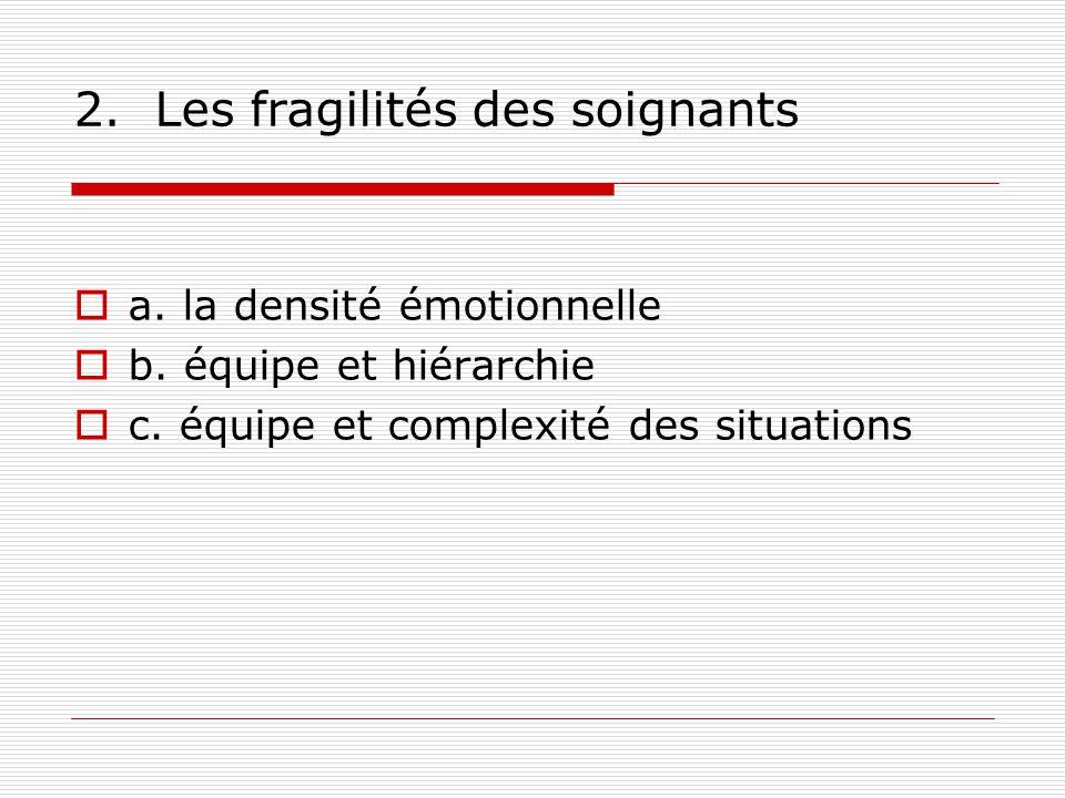 3.Vulnérabilité et vigilance éthique a.